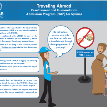 Q&A on Travelling Abroad