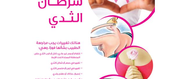 Breast Cancer Poster
