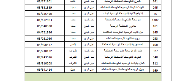 List of schools for the Accelerated Learning Programme (ALP)